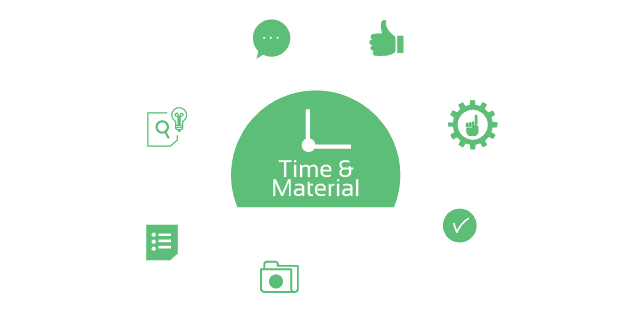 Time-and-Materials